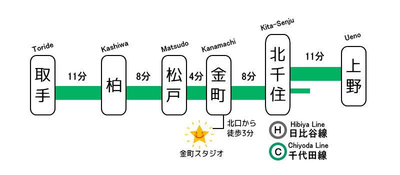 常磐線 千代田線 路線図
